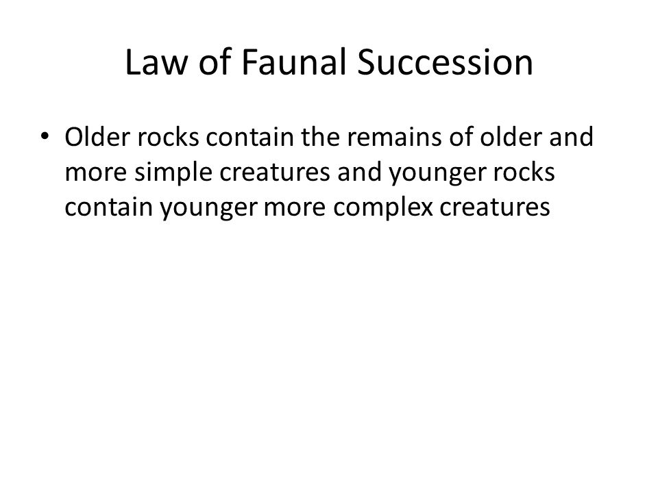 Faunal succession relative dating of rocks