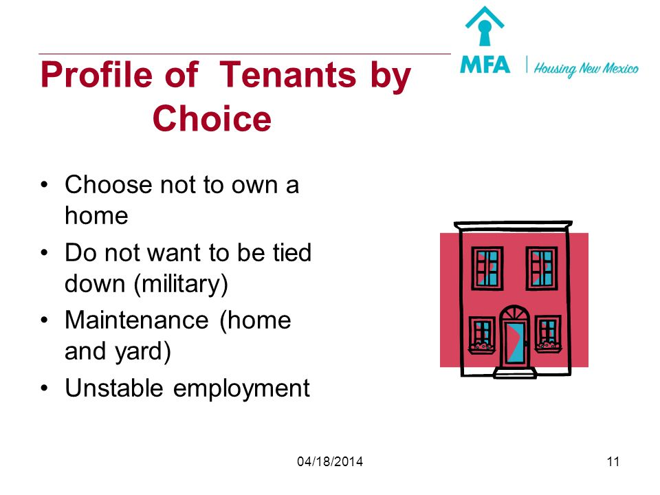 Profile of Tenants by Choice