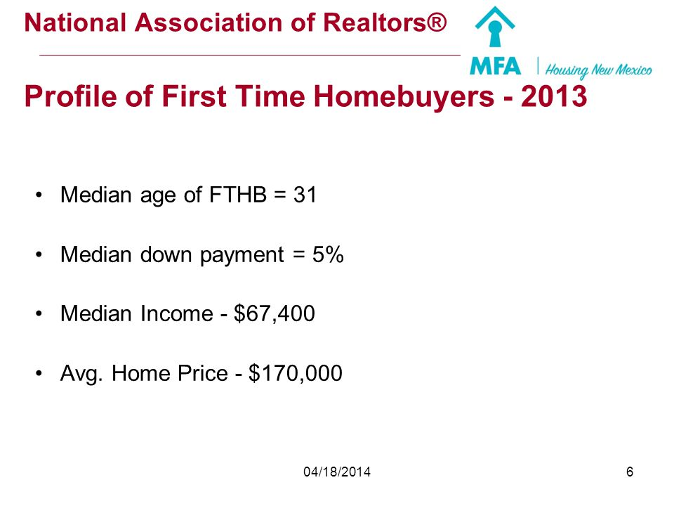 National Association of Realtors® Profile of First Time Homebuyers - 2013