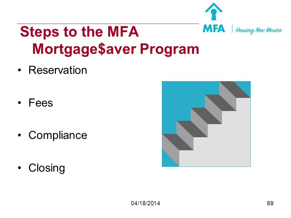 Steps to the MFA Mortgage$aver Program