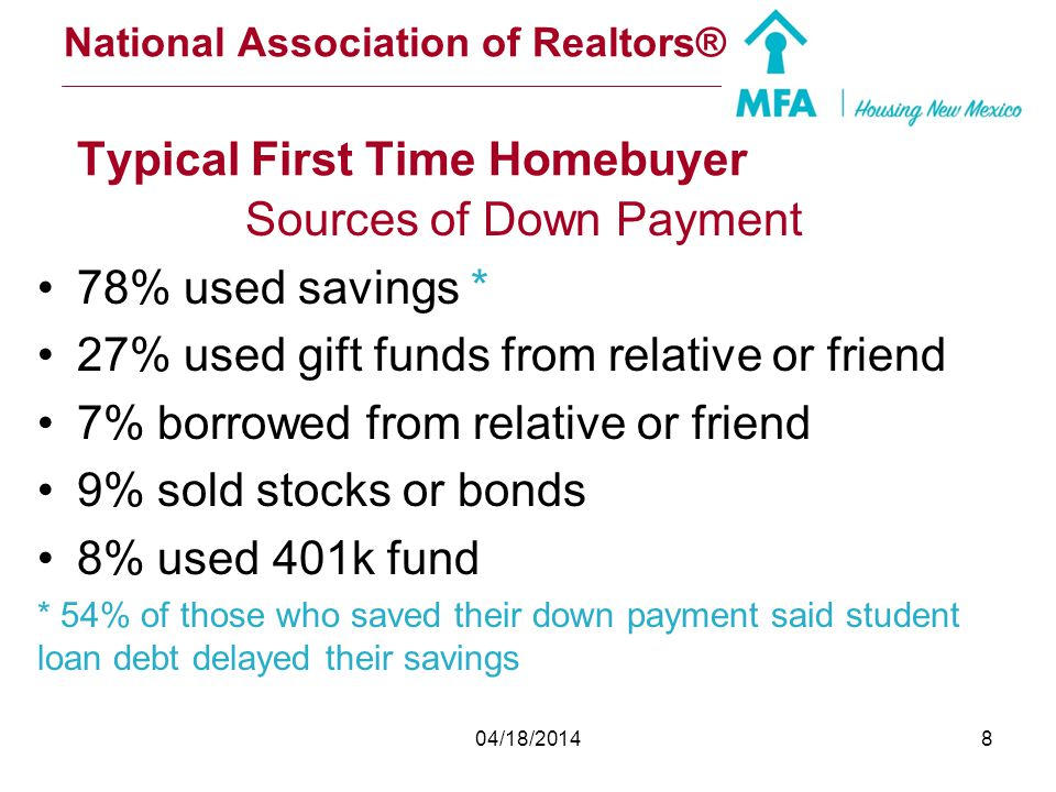 National Association of Realtors® Typical First Time Homebuyer
