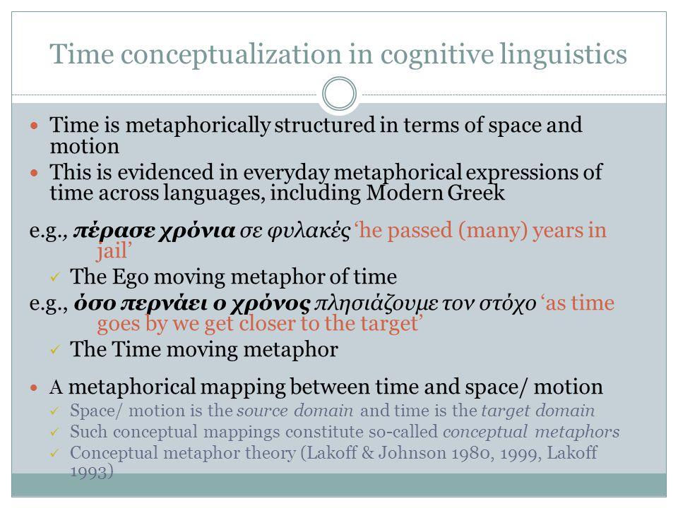 Time conceptualization in cognitive linguistics