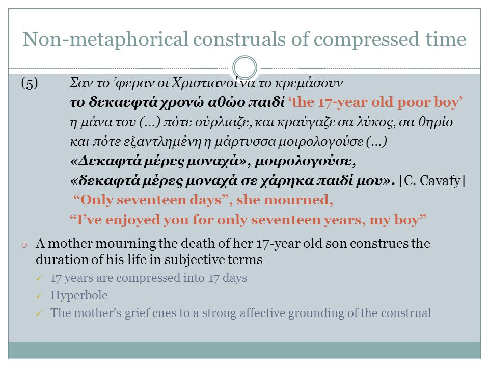 Non-metaphorical construals of compressed time