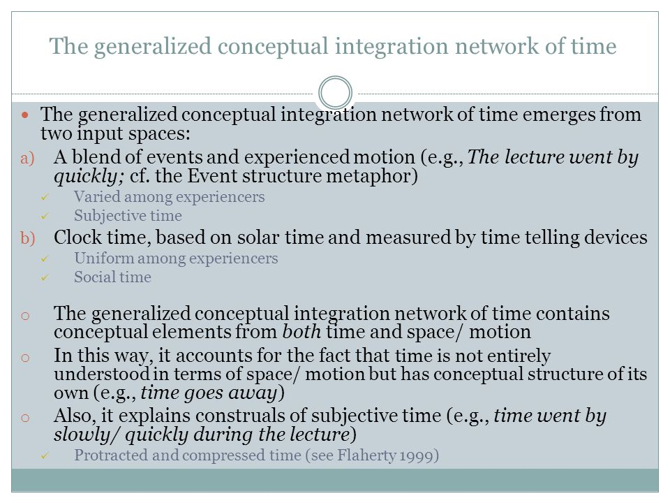 The generalized conceptual integration network of time