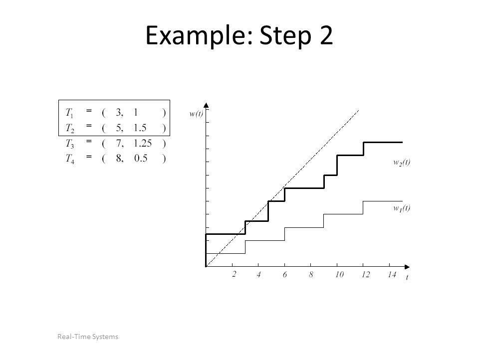 Example: Step 2 Real-Time Systems