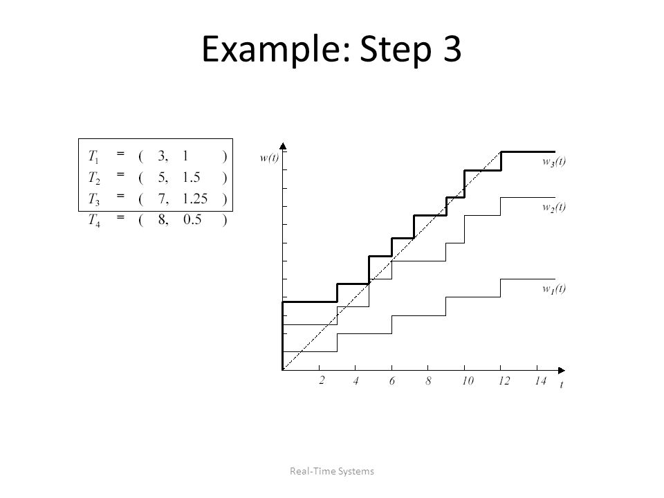 Example: Step 3 Real-Time Systems