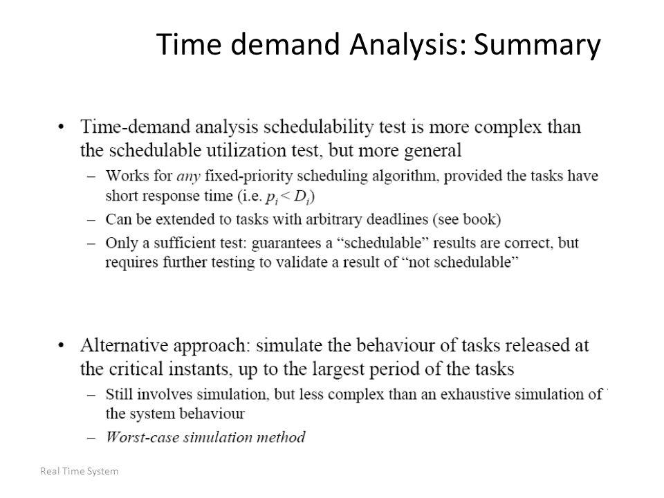 Time demand Analysis: Summary