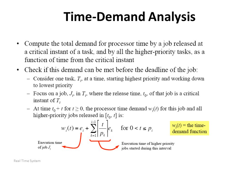 Time-Demand Analysis Real Time System