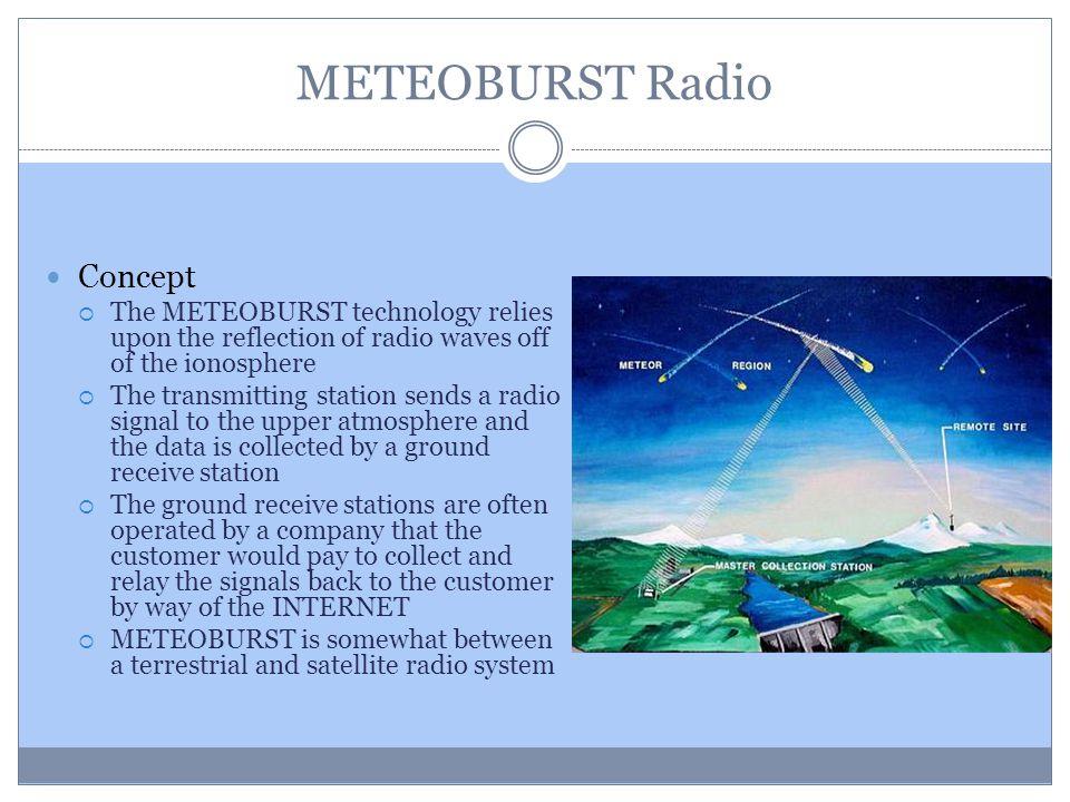 METEOBURST Radio Concept