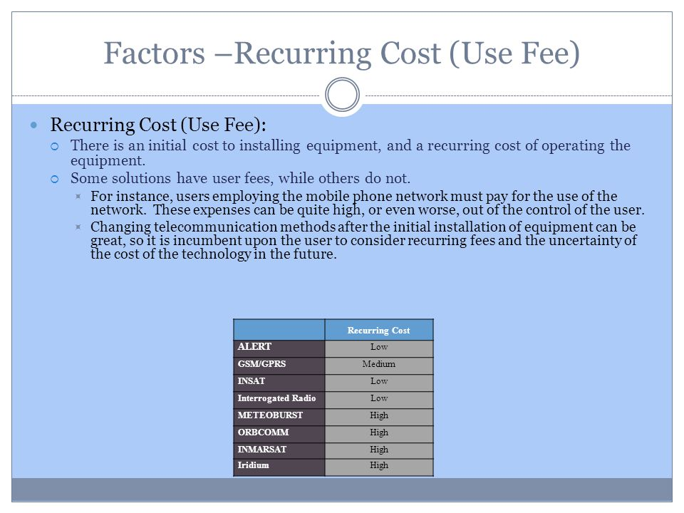 Factors –Recurring Cost (Use Fee)