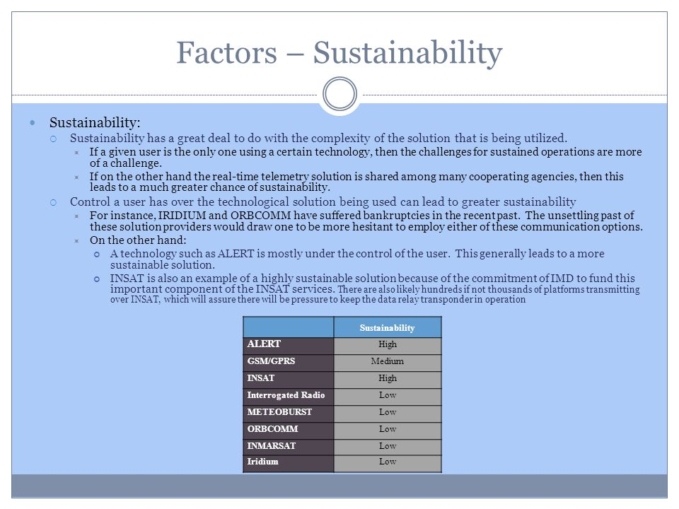 Factors – Sustainability