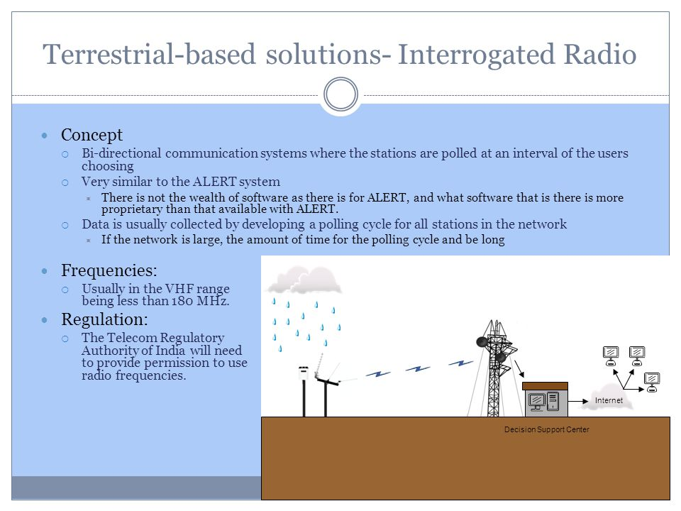 Terrestrial-based solutions- Interrogated Radio