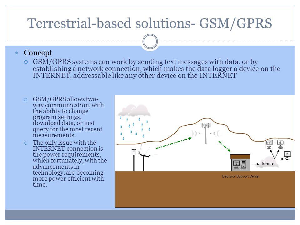 Terrestrial-based solutions- GSM/GPRS