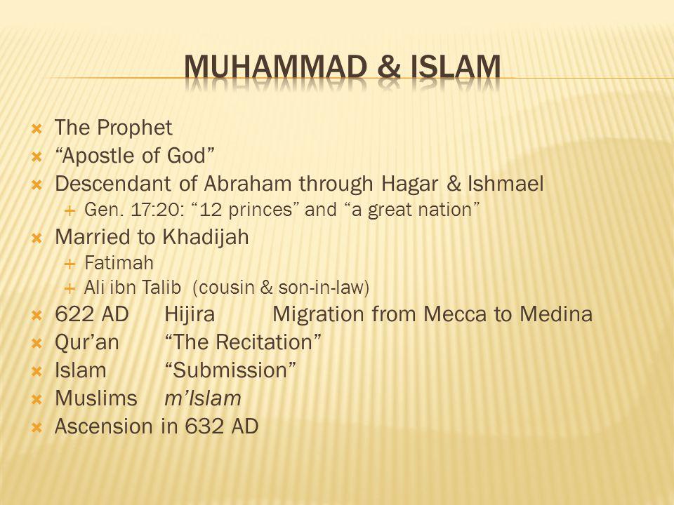 Muhammad & Islam The Prophet Apostle of God