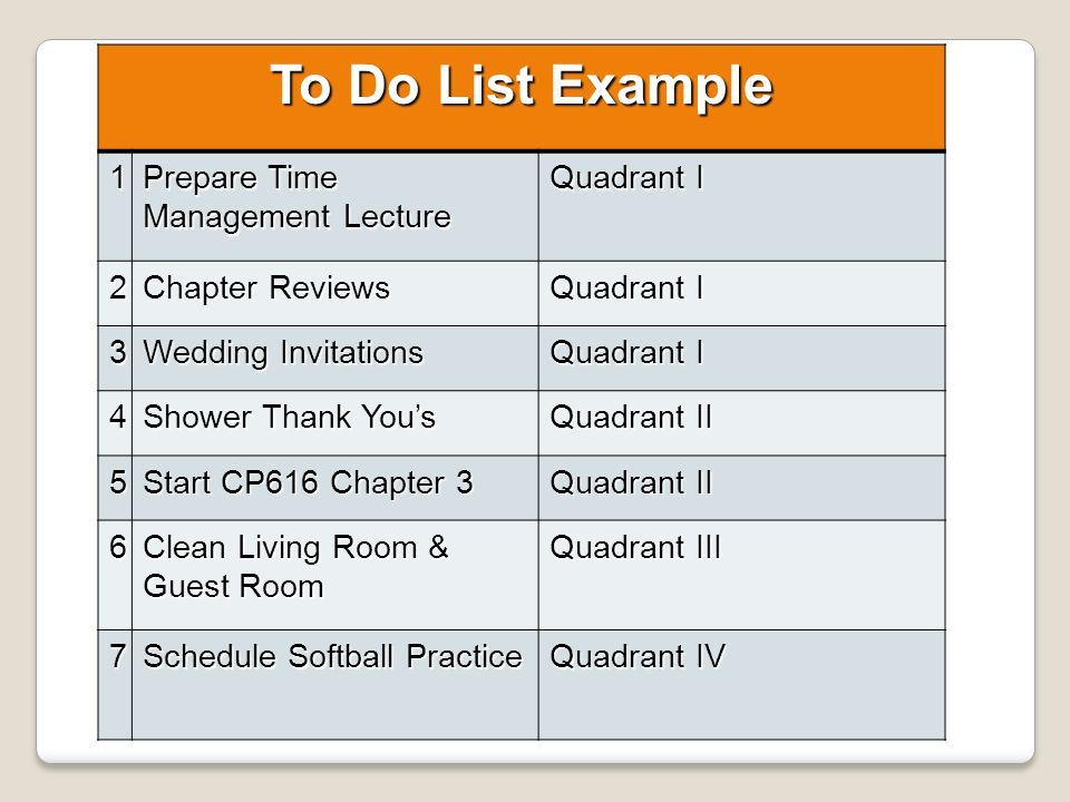 To Do List Example 1 Prepare Time Management Lecture Quadrant I 2