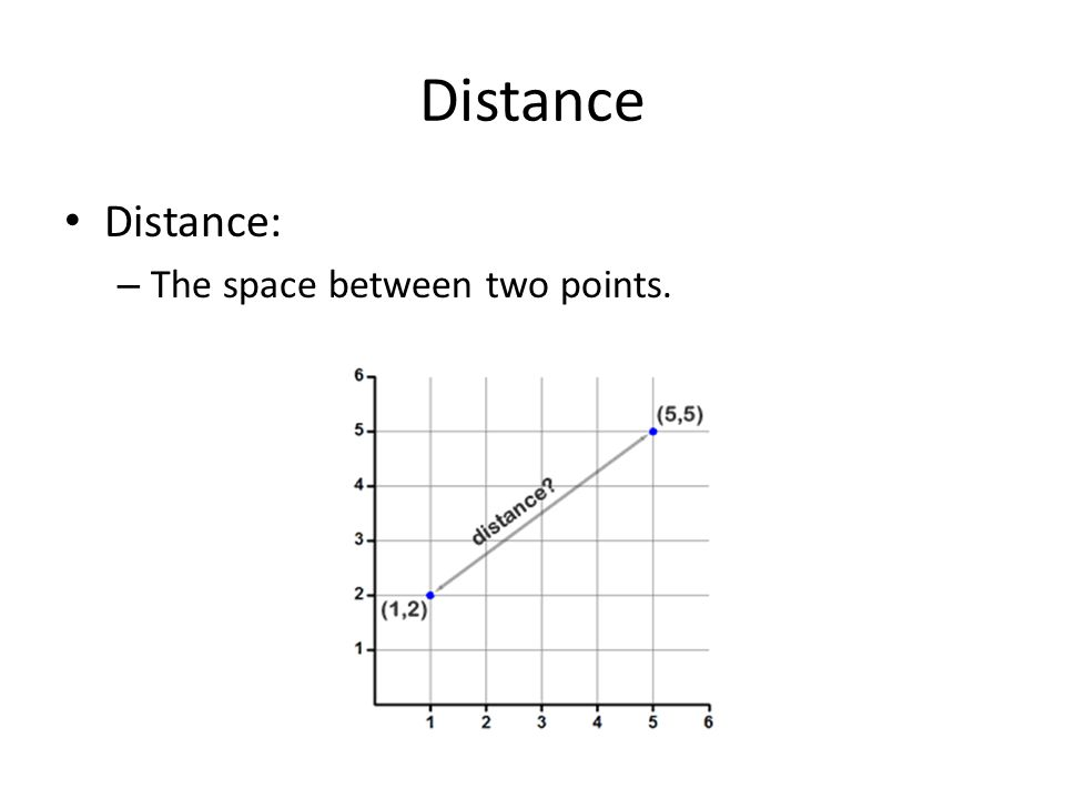 Distance Distance: The space between two points.