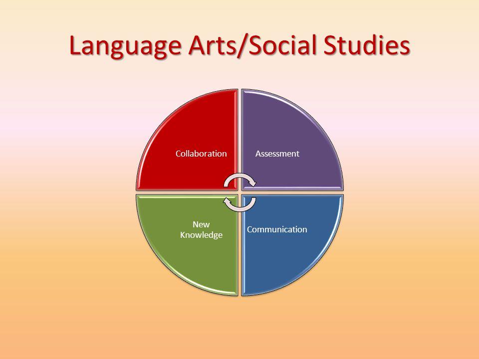 Language Arts/Social Studies