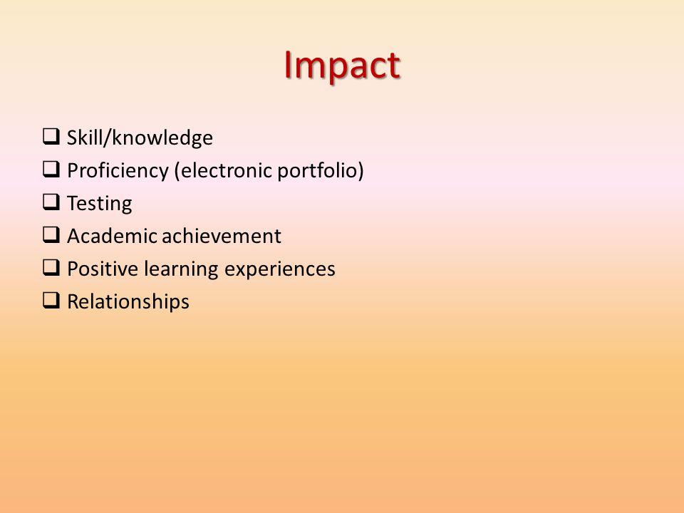 Impact Skill/knowledge Proficiency (electronic portfolio) Testing
