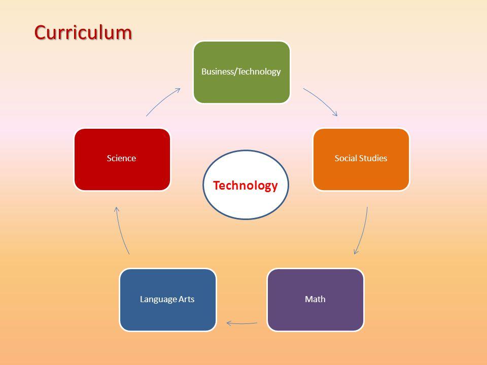 Curriculum Technology Business/Technology Social Studies Math
