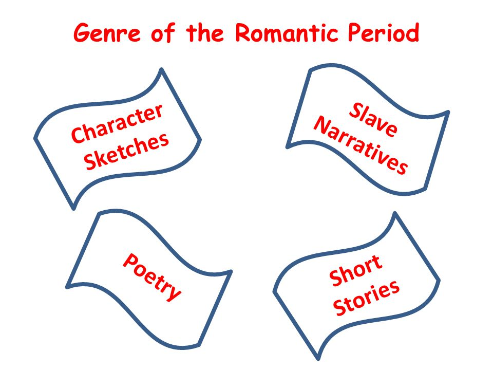Genre of the Romantic Period