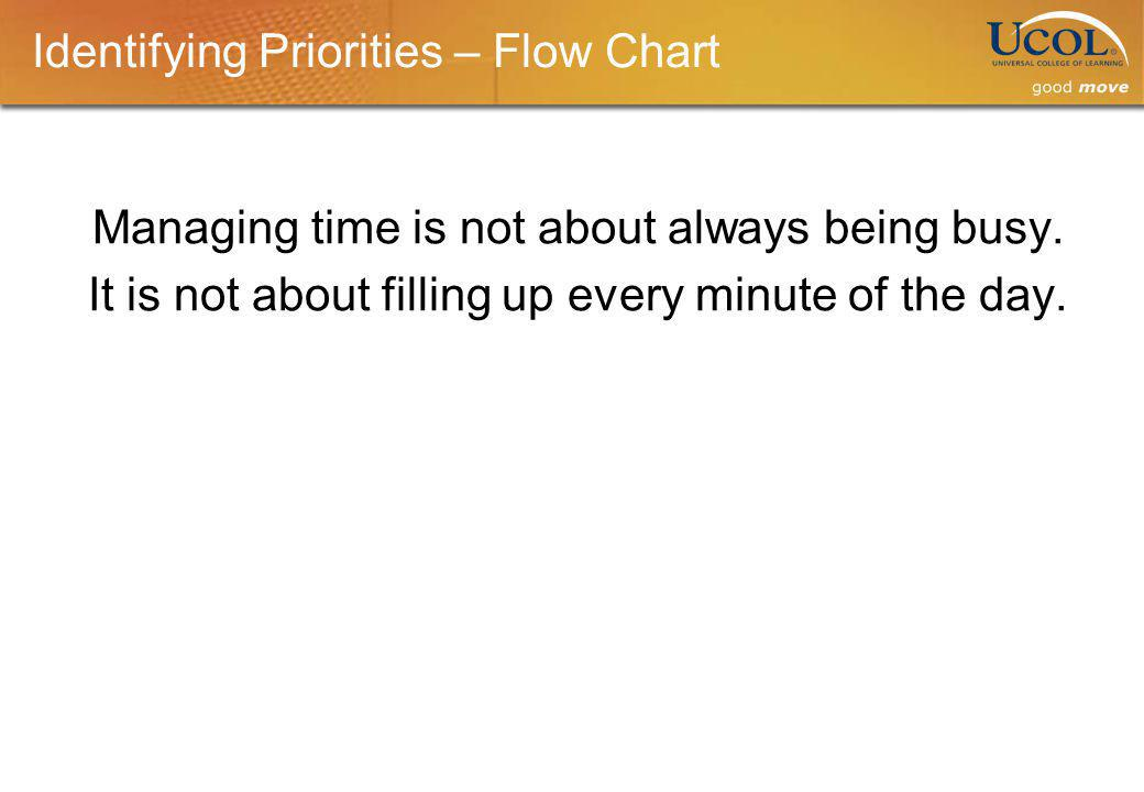 Identifying Priorities – Flow Chart