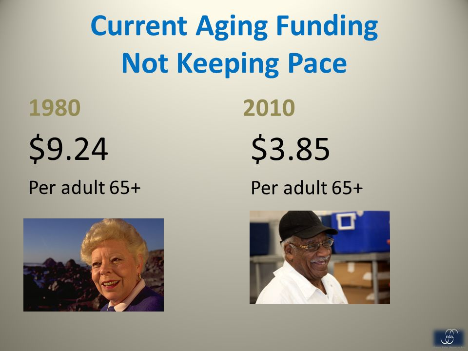 Current Aging Funding Not Keeping Pace