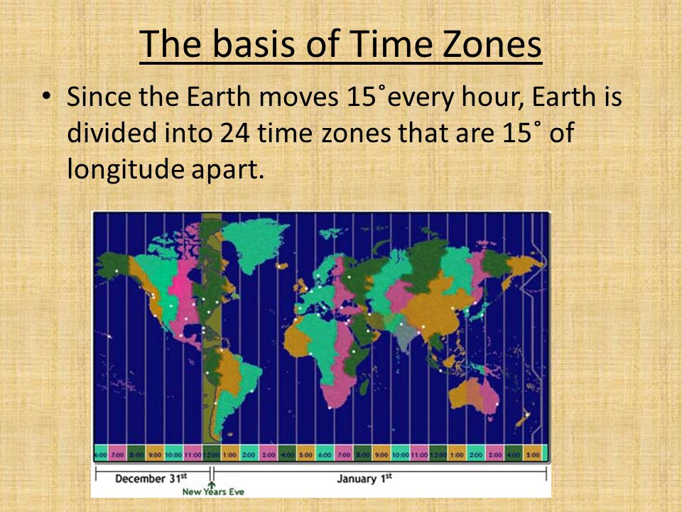 The basis of Time Zones Since the Earth moves 15˚every hour, Earth is divided into 24 time zones that are 15˚ of longitude apart.