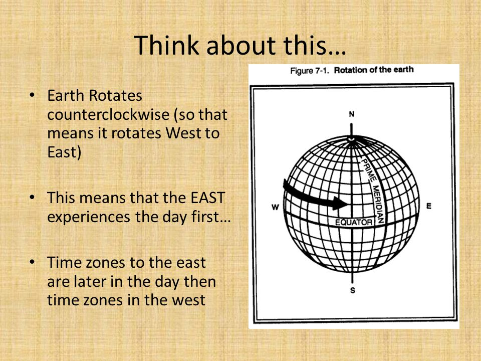 Think about this… Earth Rotates counterclockwise (so that means it rotates West to East) This means that the EAST experiences the day first…