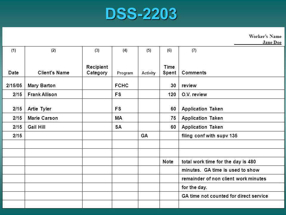 DSS-2203 Worker's Name Jane Doe Date Client s Name Recipient Category