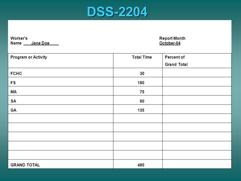 DSS-2204 Worker s Name ___ Jane Doe Report Month October-04