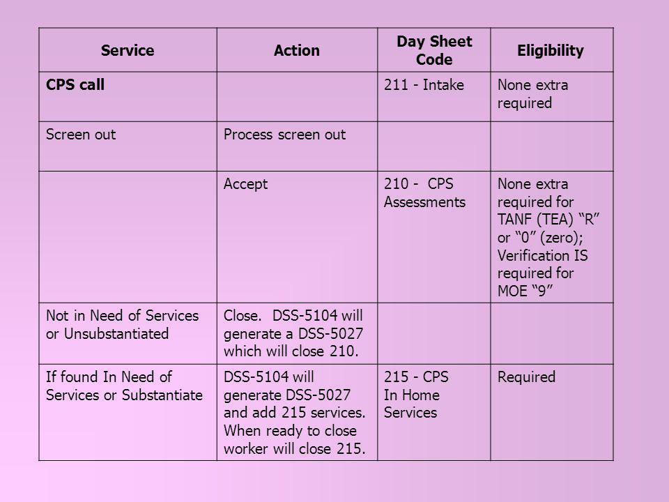 Service Action. Day Sheet Code. Eligibility. CPS call. 211 - Intake. None extra required. Screen out.