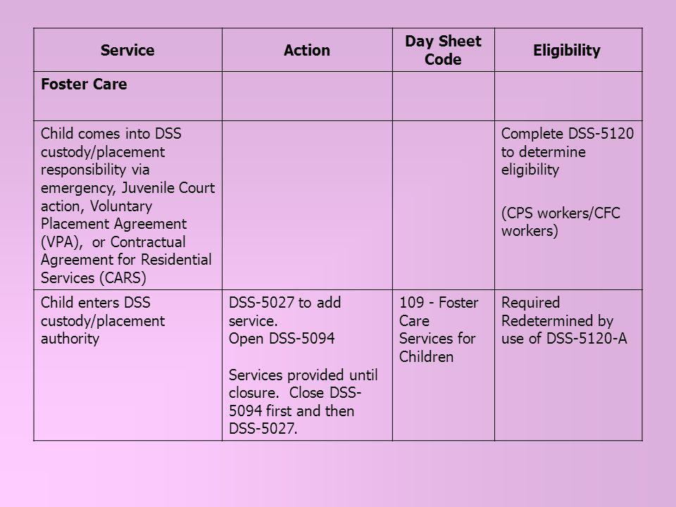 Service Action. Day Sheet Code. Eligibility. Foster Care.