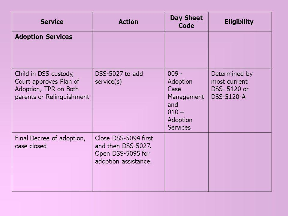 Service Action. Day Sheet Code. Eligibility. Adoption Services.