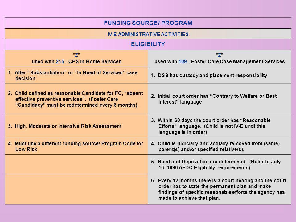 FUNDING SOURCE / PROGRAM IV-E ADMINISTRATIVE ACTIVITIES