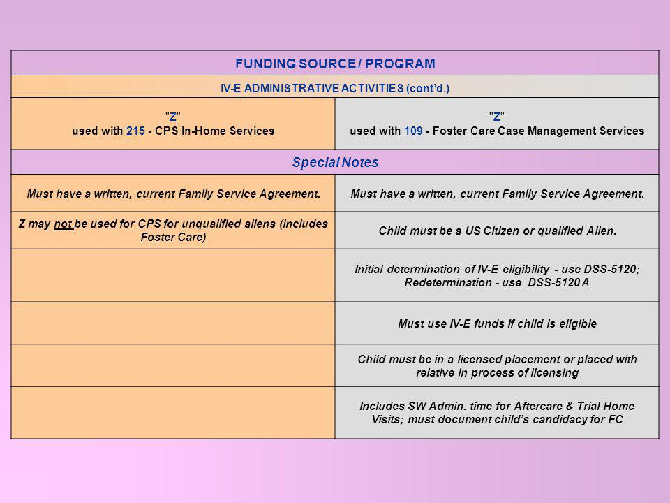 FUNDING SOURCE / PROGRAM Special Notes