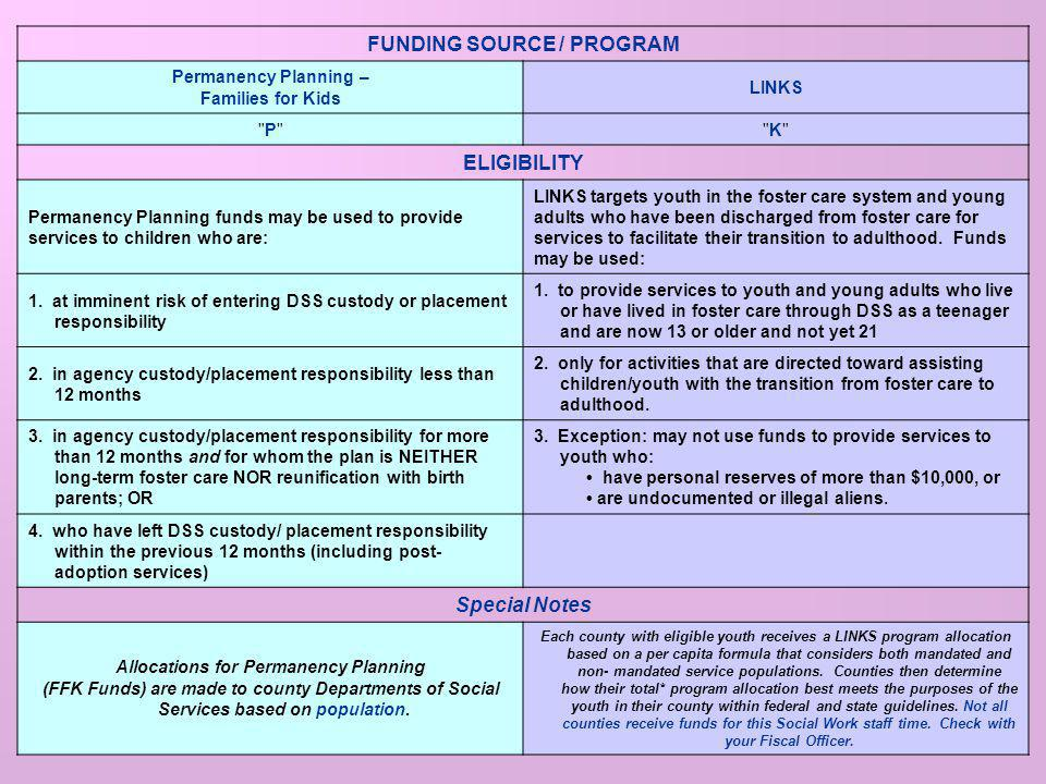 FUNDING SOURCE / PROGRAM Allocations for Permanency Planning