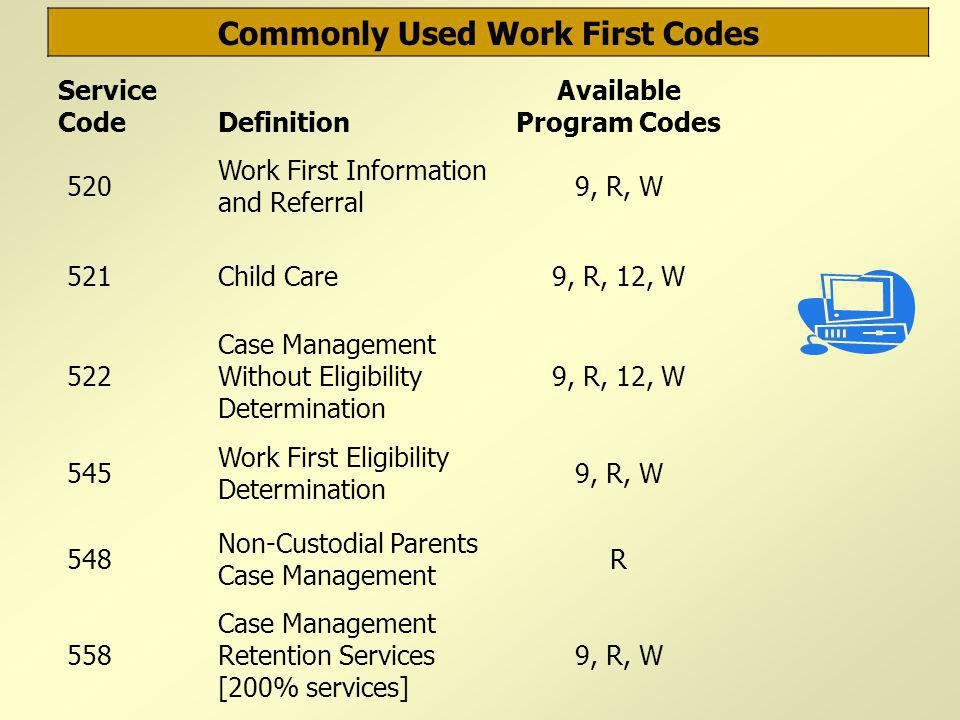 Commonly Used Work First Codes Available Program Codes