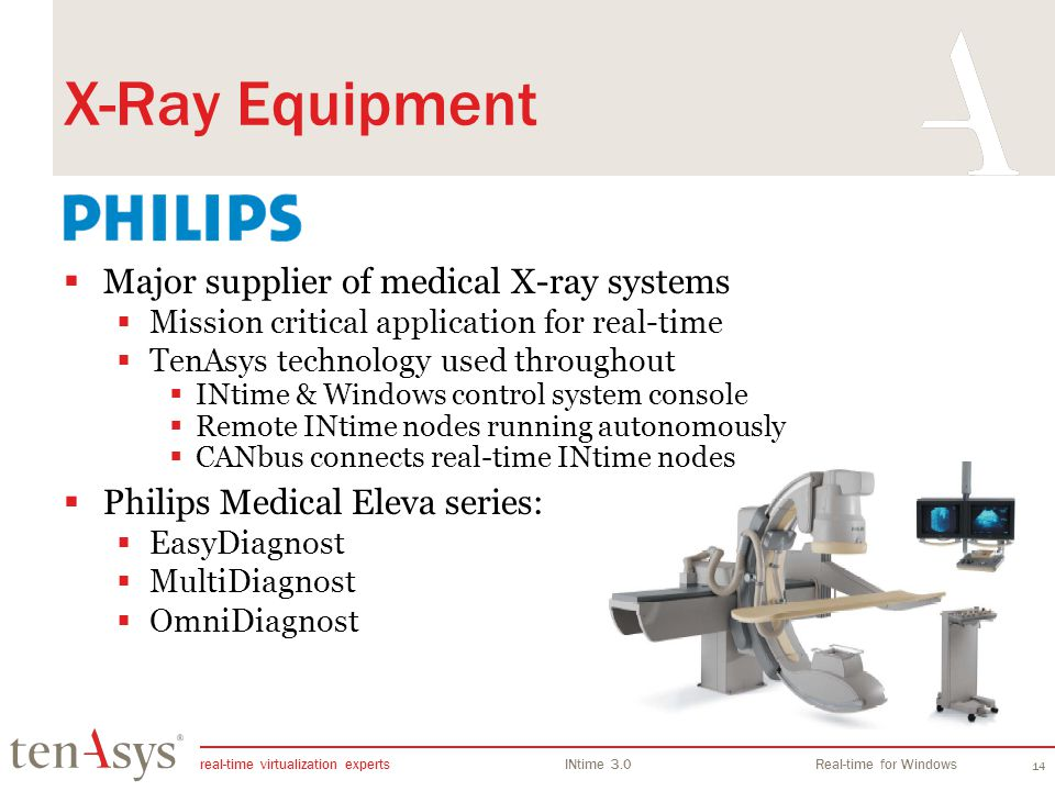 X-Ray Equipment Major supplier of medical X-ray systems