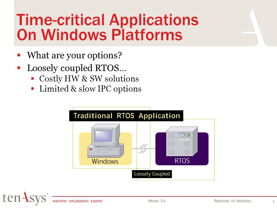 Time-critical Applications On Windows Platforms