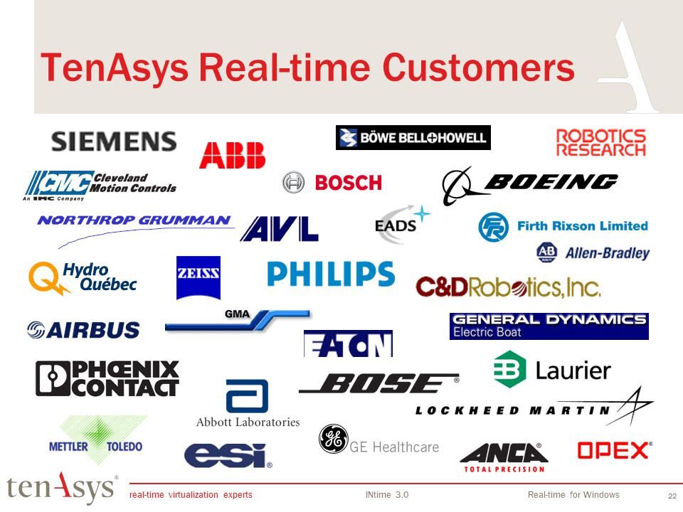 TenAsys Real-time Customers