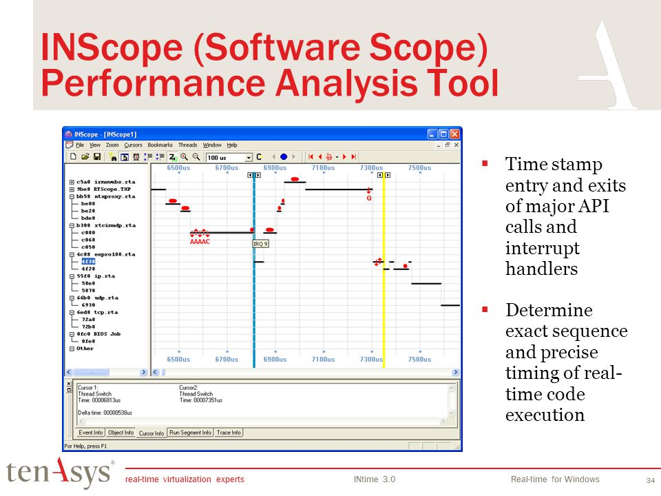 INScope (Software Scope) Performance Analysis Tool