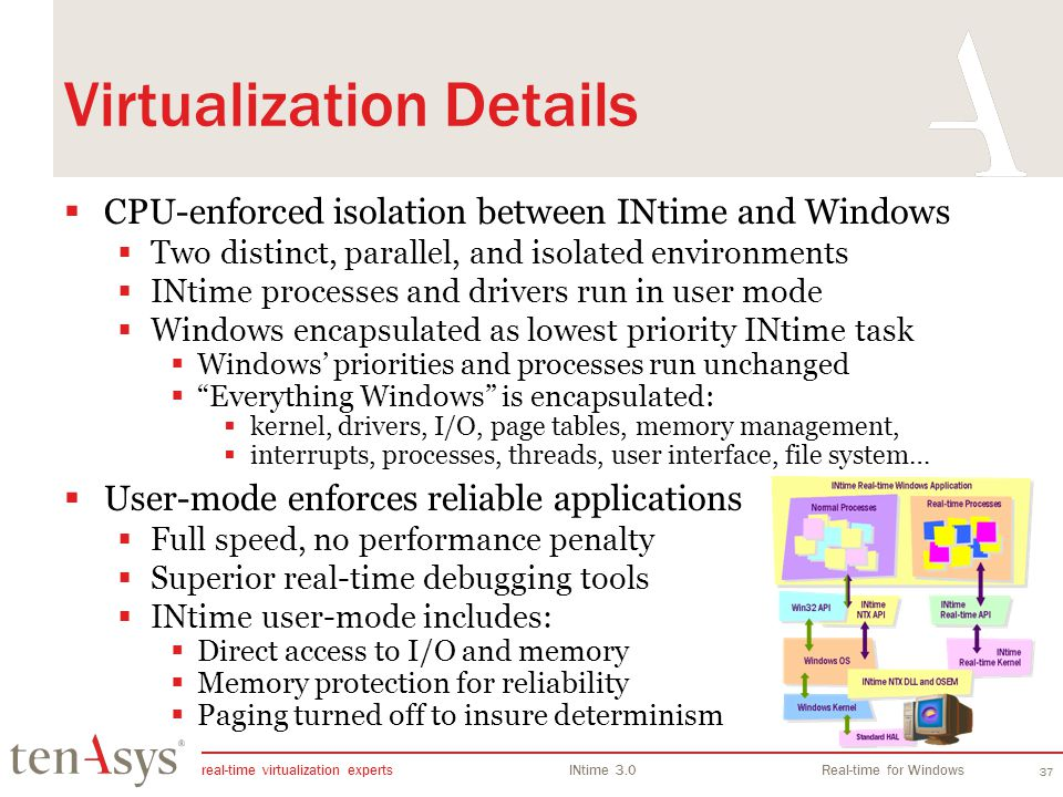 Virtualization Details