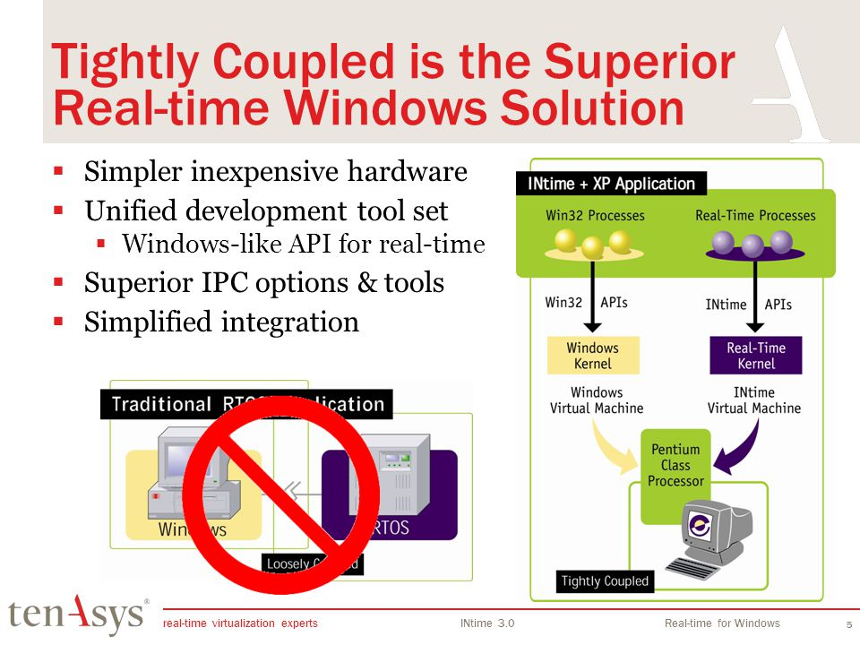 Tightly Coupled is the Superior Real-time Windows Solution