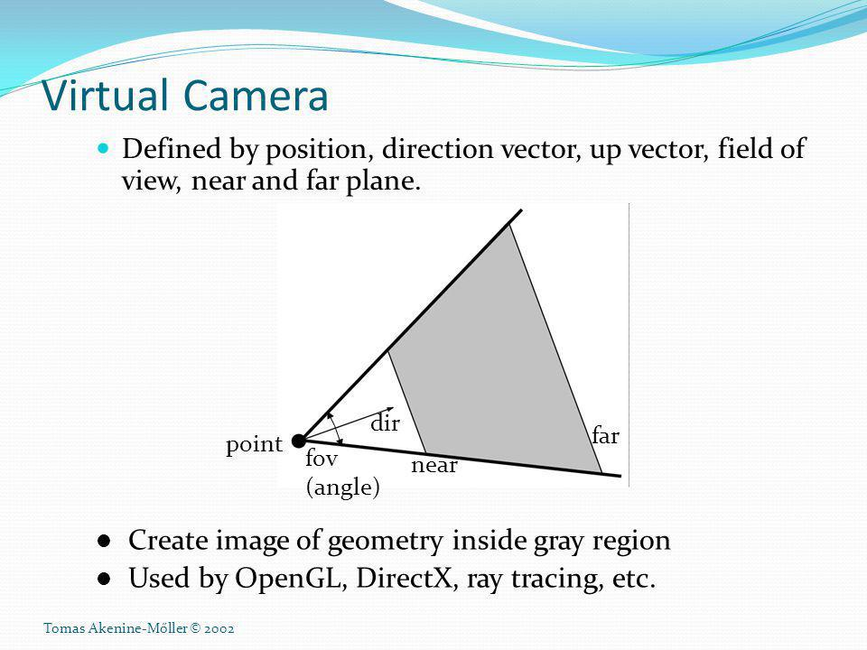 Virtual Camera Defined by position, direction vector, up vector, field of view, near and far plane.