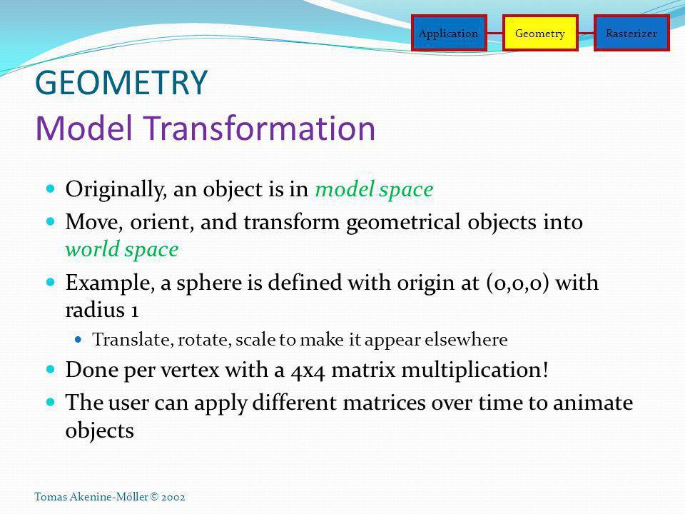 GEOMETRY Model Transformation