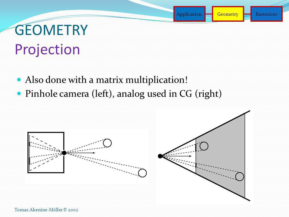 GEOMETRY Projection Also done with a matrix multiplication!