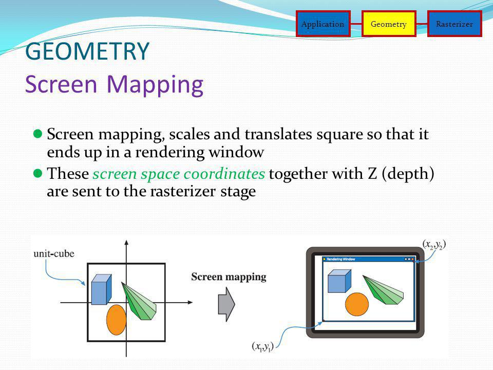 GEOMETRY Screen Mapping