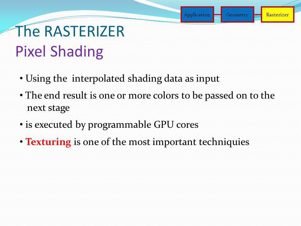 The RASTERIZER Pixel Shading