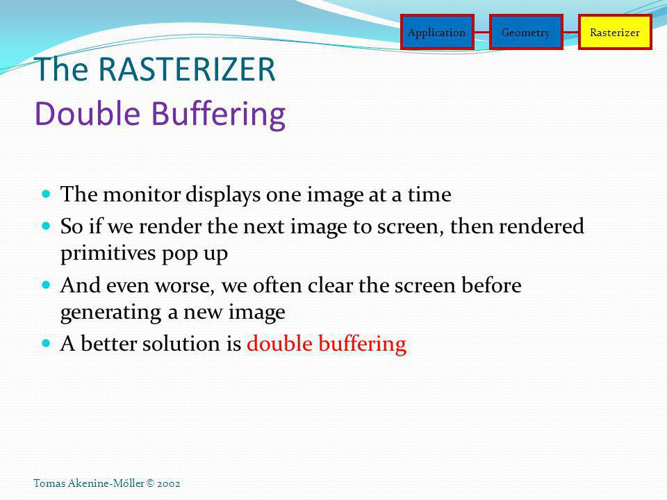 The RASTERIZER Double Buffering