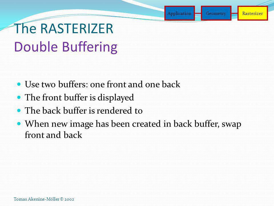 The RASTERIZER Double Buffering
